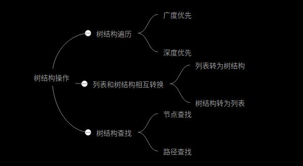 JS树结构相关操作