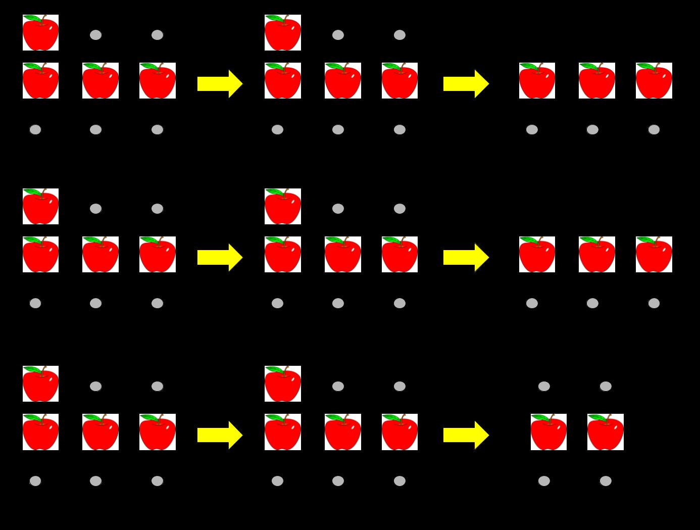 leetcode 5407. 切披萨的方案数(难度:困难)